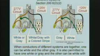 NEC 2008  Neutral Conductor Identification 200.6