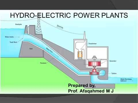 Hydroelectric  Power Plant / Hydel Power Plant