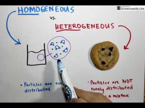 1.4 Homogeneous vs. Heterogeneous