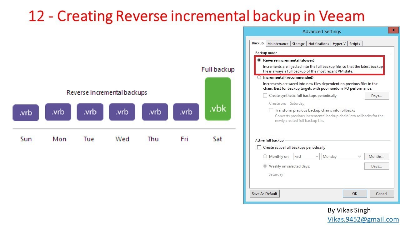 Veeam Advance Training | 12 - Creating Reverse incremental backup Veeam