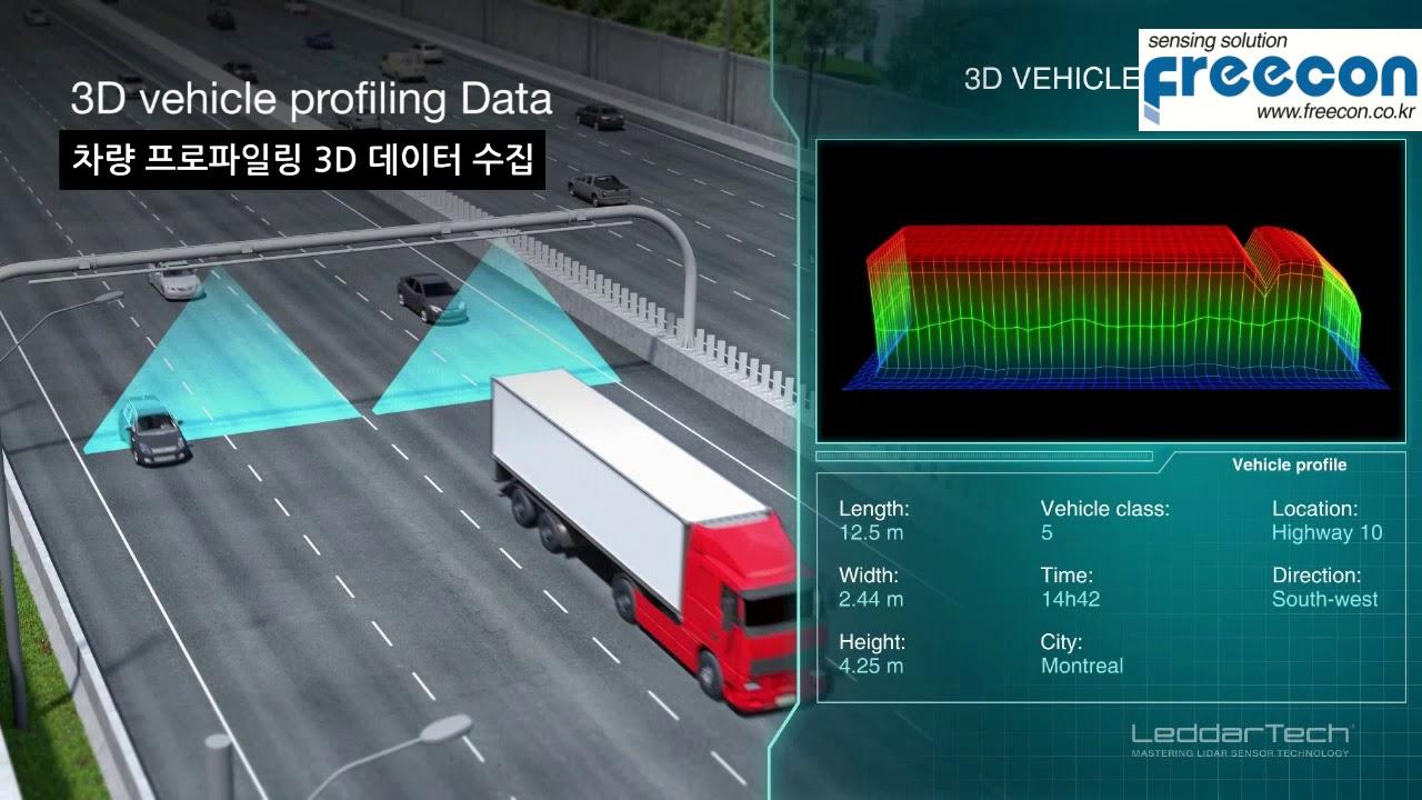 ITS 지능형교통시스템에 적용가능한 LeddarTech LiDAR센서