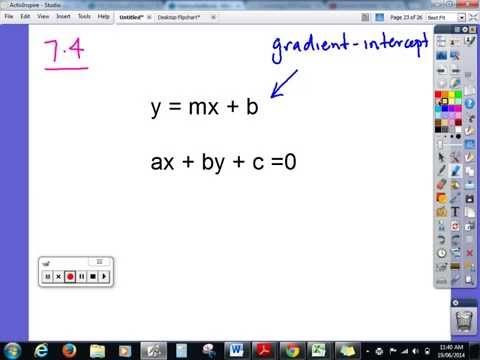 Gradient-Intercept and General Forms of the Line 7.4 Holiday Homework