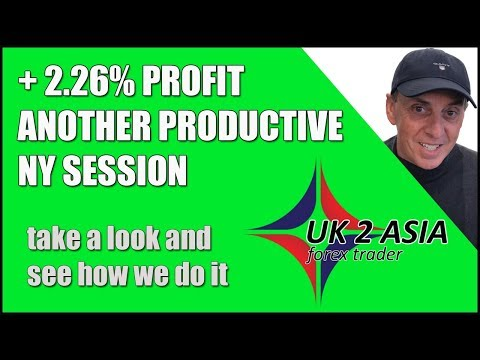 Forex For Beginners 2019   +2.26% Another Productive NY Session   How To Trade Forex