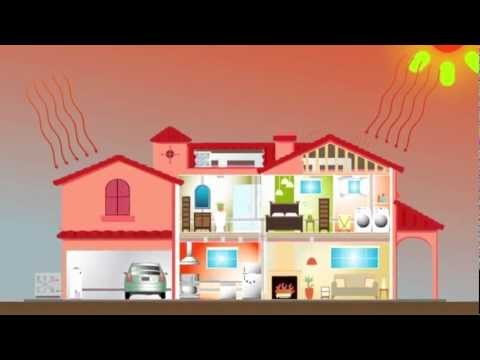 Typical Home's Major Energy Inefficiencies
