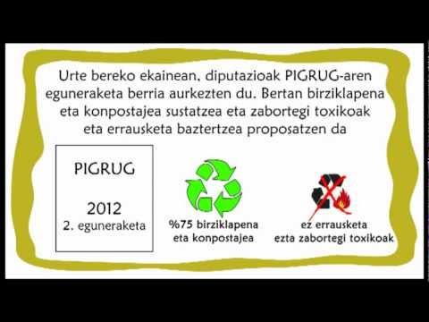 Errausketa Gipuzkoan 2002-2012