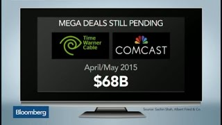 Deals in 2014: Why $800B Is Still Pending
