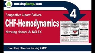CHF Hemodynamics Nursing KAMP 2020