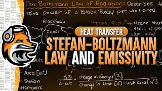 Stefan Boltzmann Law And Emissivity