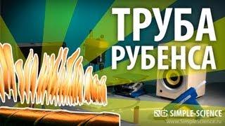ТРУБА РУБЕНСА - опыт со стоячей волной и горючим газом