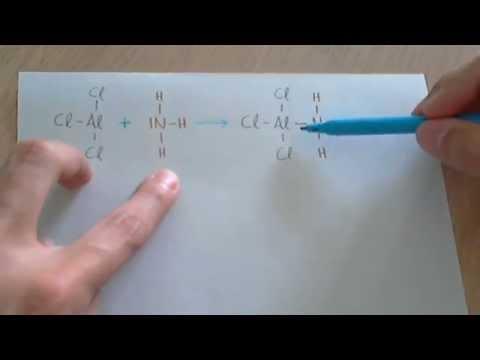 Teoría de Lewis ácido-base