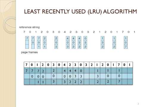 UNIT 13 - VIDEO 3 - page replacement algorithms (LRU and second chance)