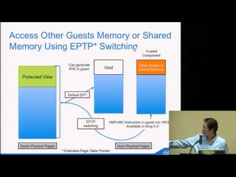 Xen as High-Performance NFV Platform - Jun Nakajima, Intel
