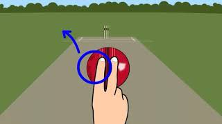How to put reverse swing . -