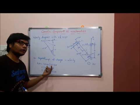 Coriolis component of acceleration