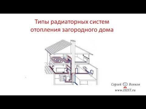 Виды радиаторных систем отопления для частного дома