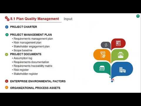 ch.-08---8.1-plan-quality-management