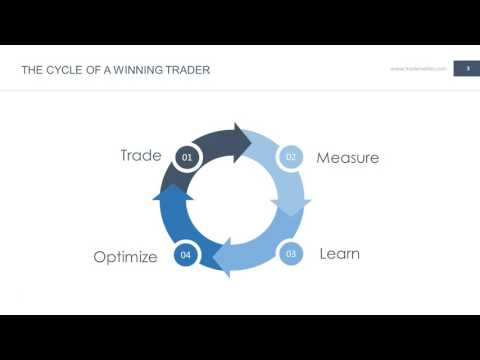 Trademetria Trading Journal – 1 Minute Demo