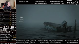 Very First The Last of Us Part II Speedrun (2:22:14 IGT) for Ellie% on Grounded mode (Glitchless)
