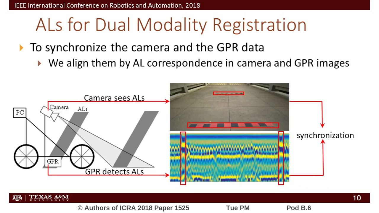 Encoder-Digicam-Floor Penetrating Radar Tri-Sensor Mapping