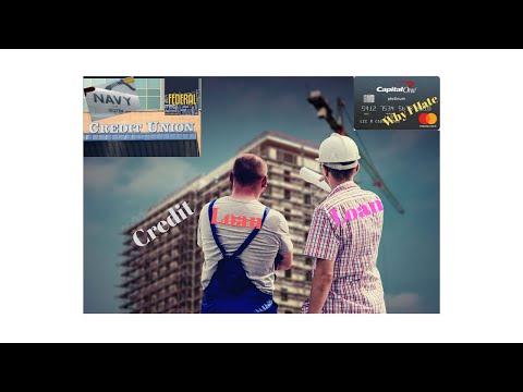 Comparing Credit Builder Loans |