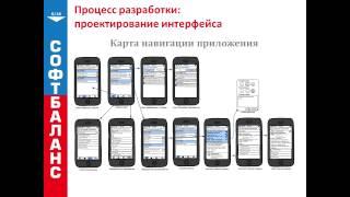 Разработка мобильных приложений под Android и IOS(Разработка мобильных приложений под Android и IOS на примере