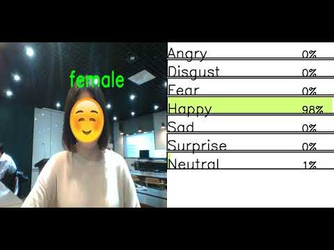 Facial Emotion Recognition And Gender Detection using Python & Opencv