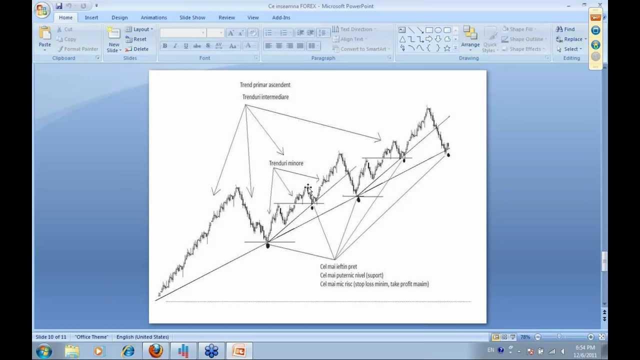 Scoala de forex admiral markets precious metal trader