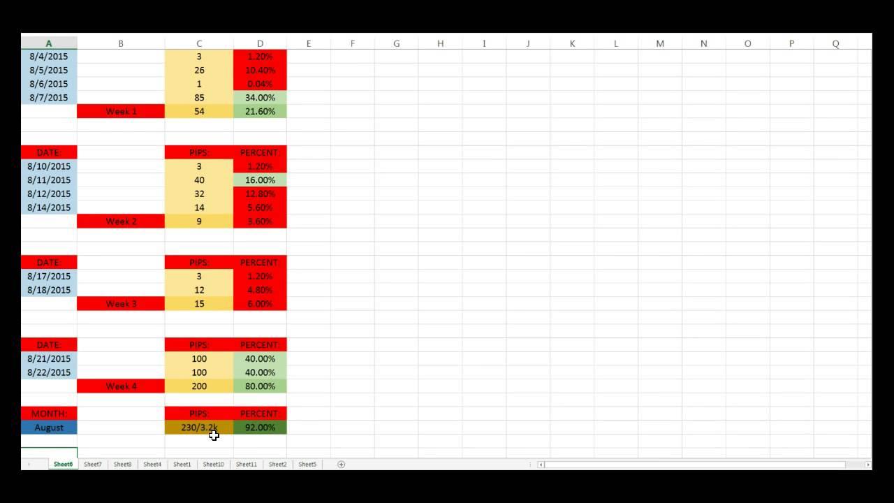 Binary options ranking