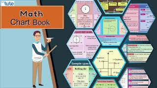 Quick Revision Guide - Mathematics Charts with Formula For CBSE Class 10 | LetsTute