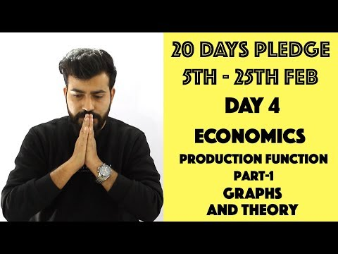Day- 4 - Production Function - Graphs and Theory Part 1- class 12th #20dayspledge #commercebaba