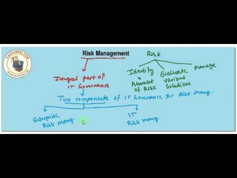 CA Final ISCA Fast Track Revision ch 1 part 3