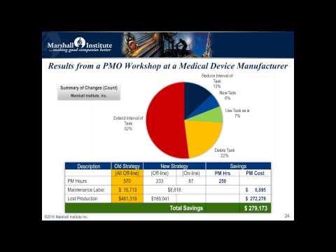 PM Optimization- Delivering 'Value' Added Maintenance