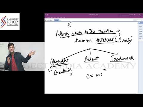 Intellectual Property Laws- Lecture 1 By Mr. Anuj Sharma