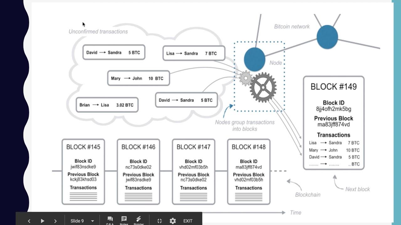 Install bitcoin miner machine