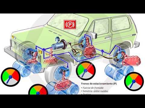 INTRODUCCIÓN A LA TECNOLOGÍA DEL AUTOMÓVIL - Módulo 15 (10/17)