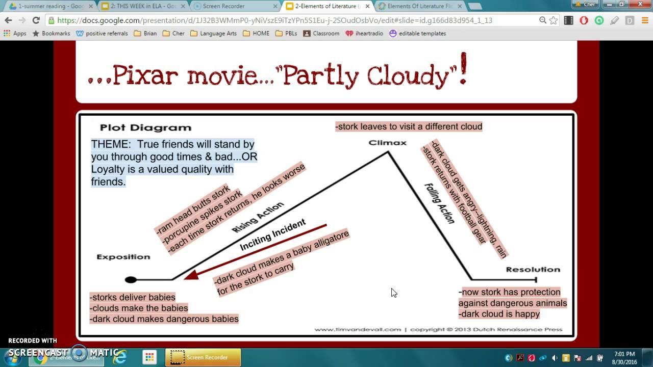 Partly cloudy plot diagram youtube partly cloudy plot diagram ccuart Gallery