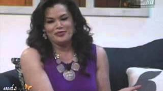 Programa sobre el Bullying o El Acoso escolar Mas Q Palabras Televisa Tijuana