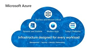 Azure VMware Solutions overview and lessons learned from early adopters | BRK2152
