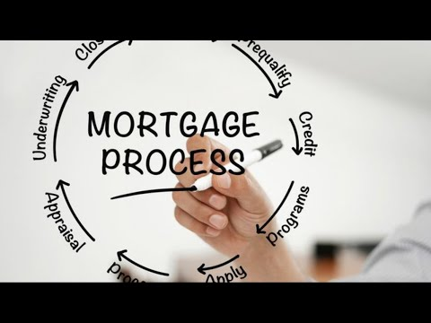 The Mortgage Underwriting Process