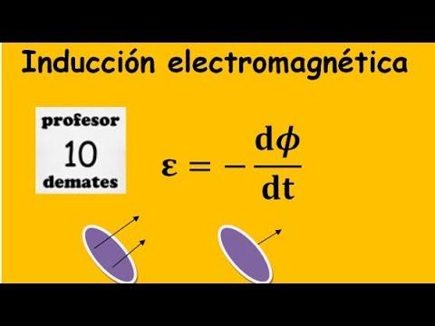 induccion electromagnetica ejercicios resueltos pdf