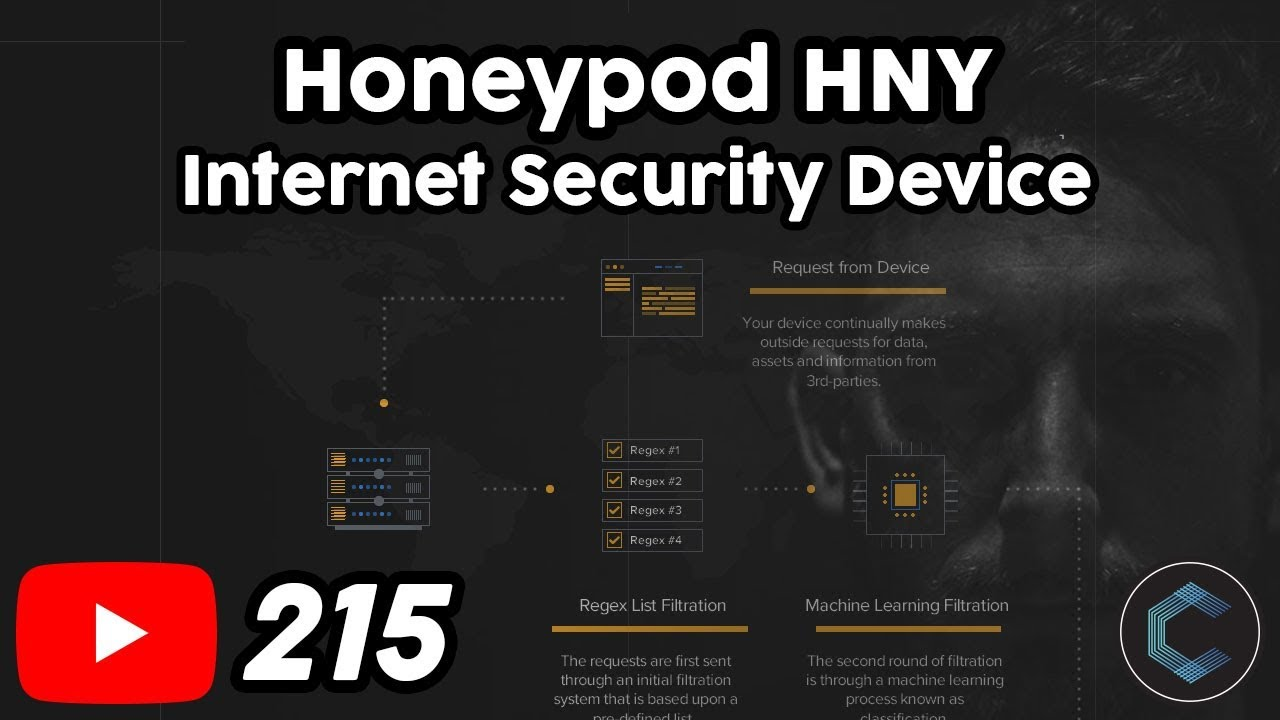 Honeypod HNY: Simple & Easy Internet Privacy, Security, and Ad Blocking + EARN Crypto While Browsing