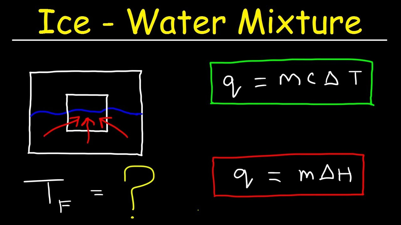 Final Temperature of Ice and Water Mixture - How Many Grams of Ice Will  Melt?