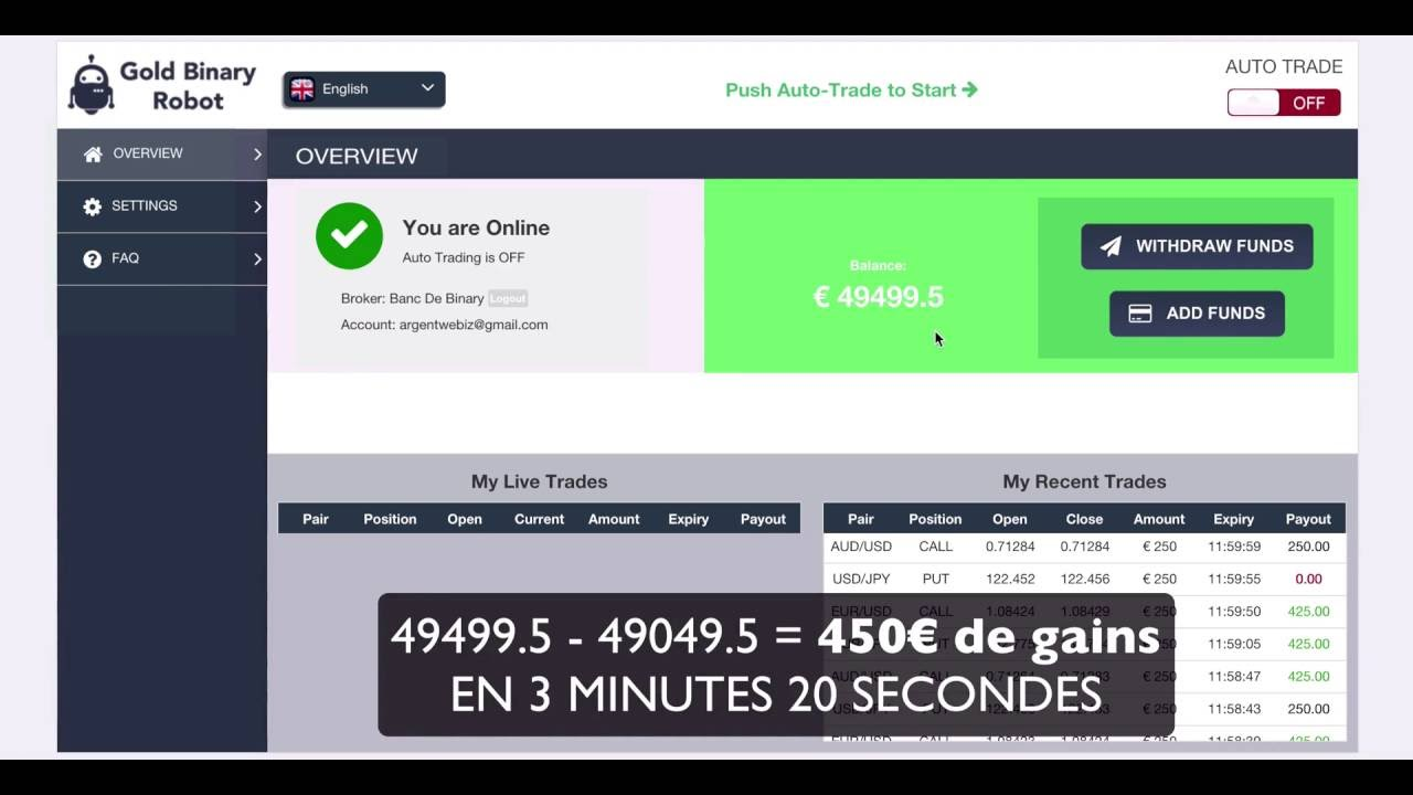 Gft forex trading 30