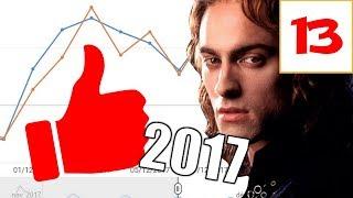 Rétrospective - mes vidéos les plus likées de l'année 2017