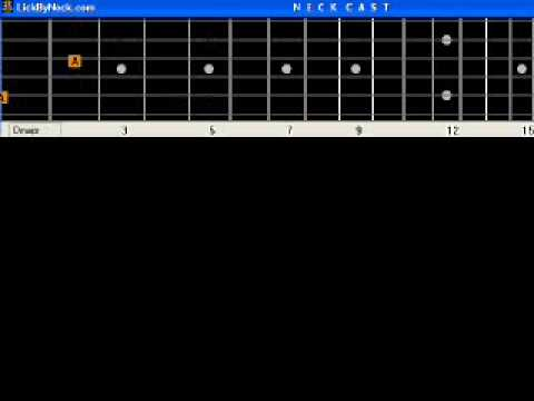 Guitar : guitar chords grow old with you Guitar Chords or Guitar ...