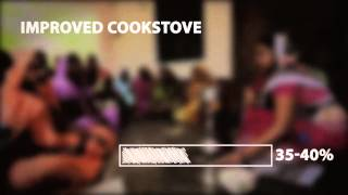 Free Certificate Course on Improved Biomass Cookstoves: TERI