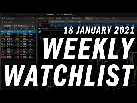 Options Trading Weekly Watchlist | Stock Analysis | 18 January 2021