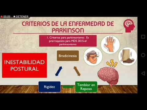 """Revisión De """"Introducción, Epidemiología Y Diagnóstico De La Enfermedad De Parkinson"""""""