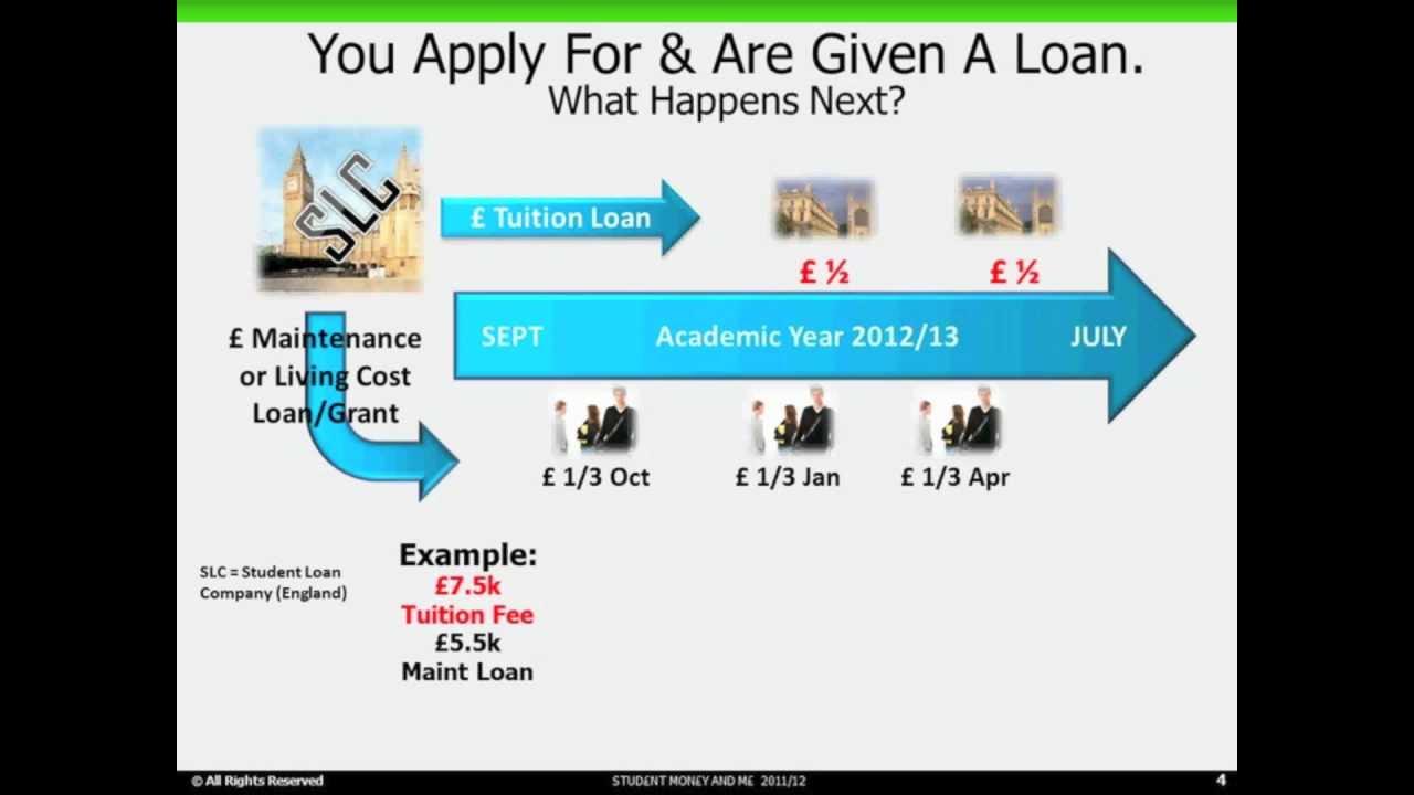 Www.payday cash advance loans.com photo 9