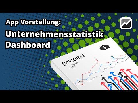 tricoma - App Dashboard ( Umsatz- und Kostenverteilung)